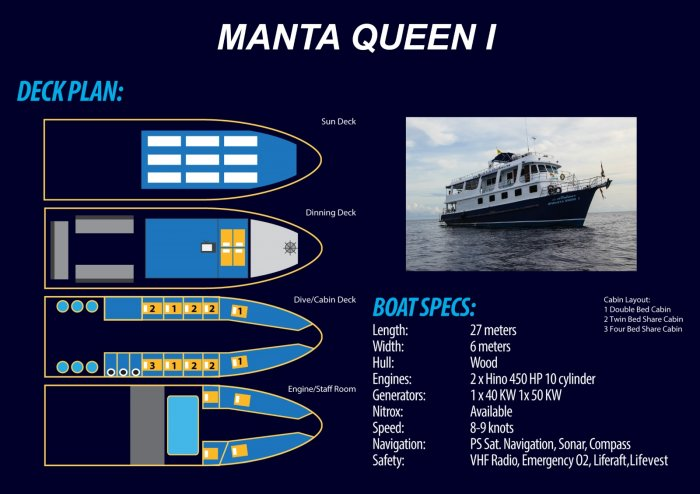 liveaboards_mantaqueen1boatlayout.jpg