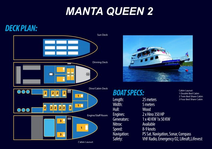 liveaboards_mantaqueen2boatlayout.jpg