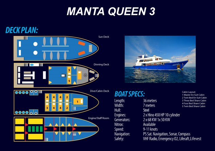 liveaboards_mantaqueen3boatlayout.jpg