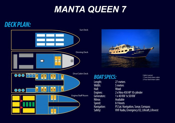 liveaboards_mantaqueen7boatlayout.jpg